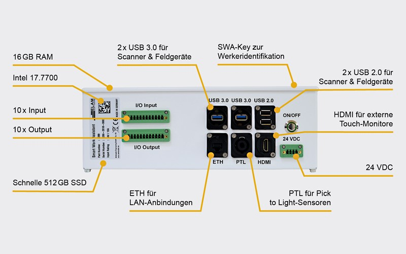 Datenblatt des SWA Servers