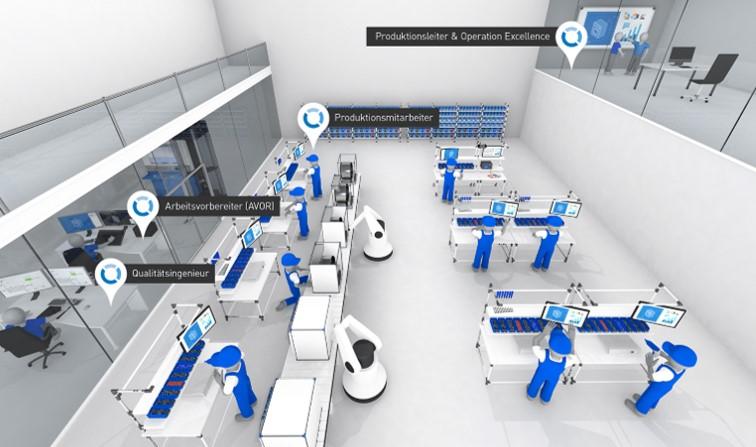 Beispielhafte Grafik der Smart Factory Assembly